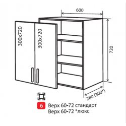 Кухонный модуль VM Альбина верх 6 600*720*280